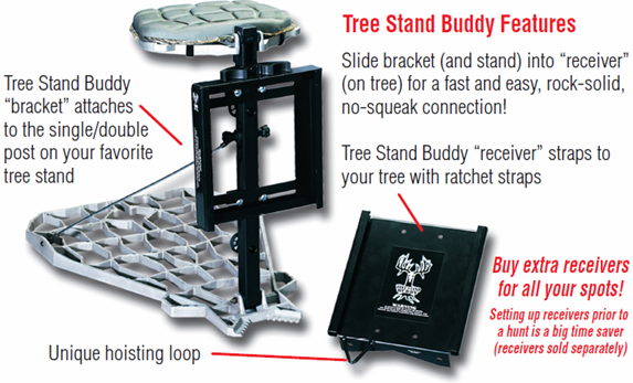 Tree Stand Buddy Features
